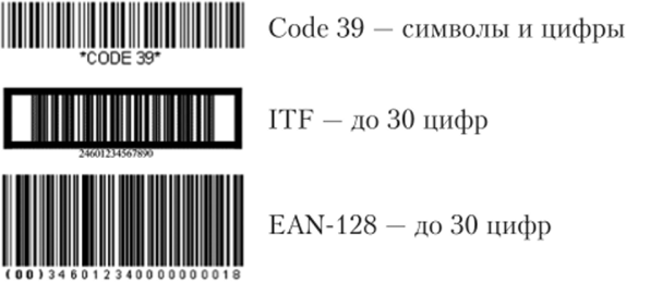 Идентификация товара по штрих коду
