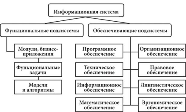 Структура системы решения прикладных задач служба помощи студентам