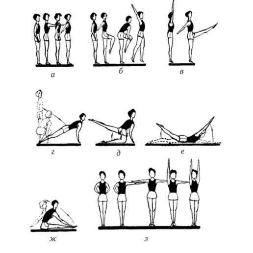 упражнения без предмета в картинках нормы правила