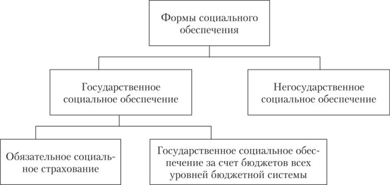 Карточка форма 9