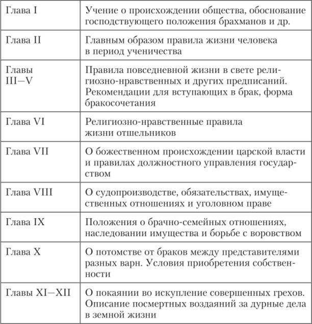 Как оформить договор займа у учредителя