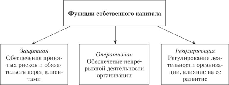 Кредитная история через центральный банк