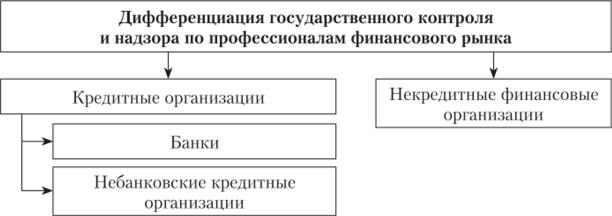 рассчитать процент по кредиту онлайн калькулятор сбербанк