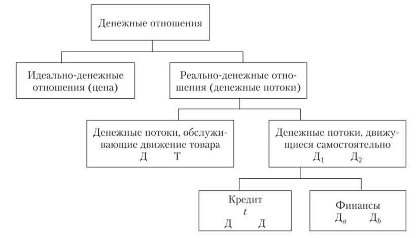 договор микрокредита