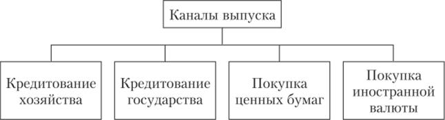 как зарегистрироваться в восточном банке онлайн