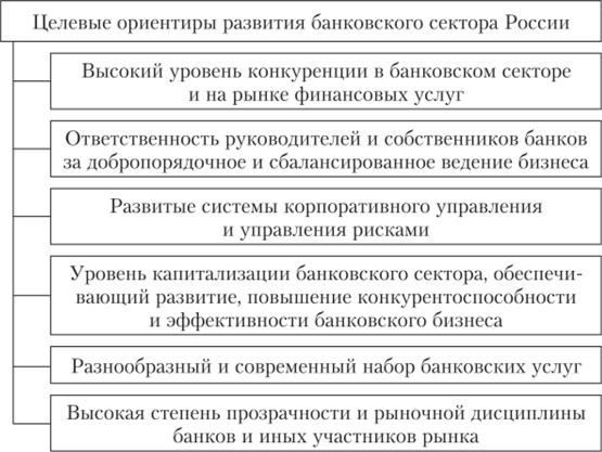 Деньги кредит банки россии оплатить кредит тинькофф через интернет банковской картой