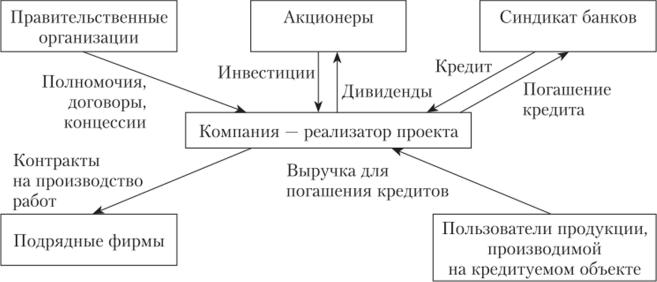 механизм погашения кредита конвертер валют онлайн гривна к рублю на сегодня в украине калькулятор