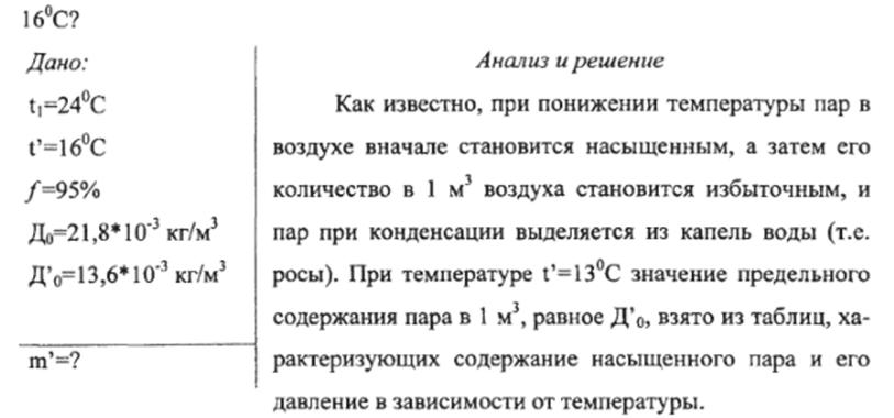 сбербанк официальный сайт москва вклады для пенсионеров на сегодня 2020