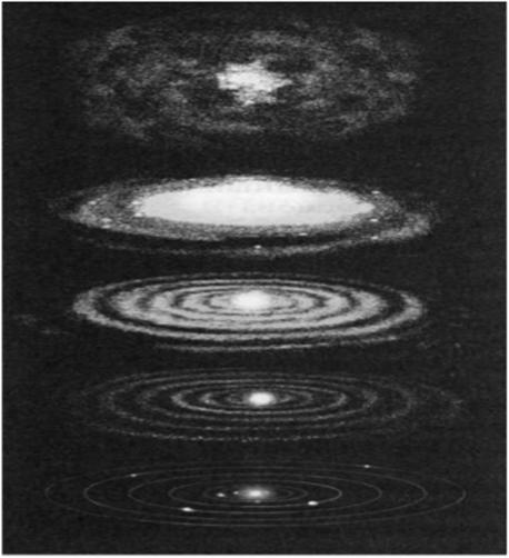 кожи картинки гипотеза канта-лапласа проблемы