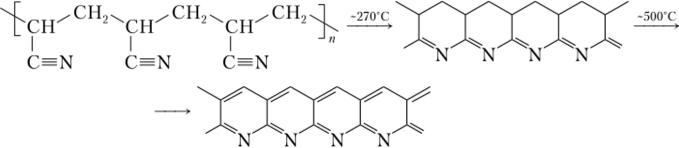 Решение задач по химии на полимеры примеры решения задач для составления алгоритмов