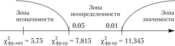 Критерий джонкира решение задач решение задач по химической кинетике и равновесии