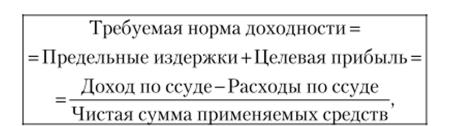 оборачиваемость кредитов и займов где взять кредит 30 млн рублей
