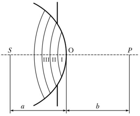 Дифракция на щели задачи с решениями решение задач гиа номер 1