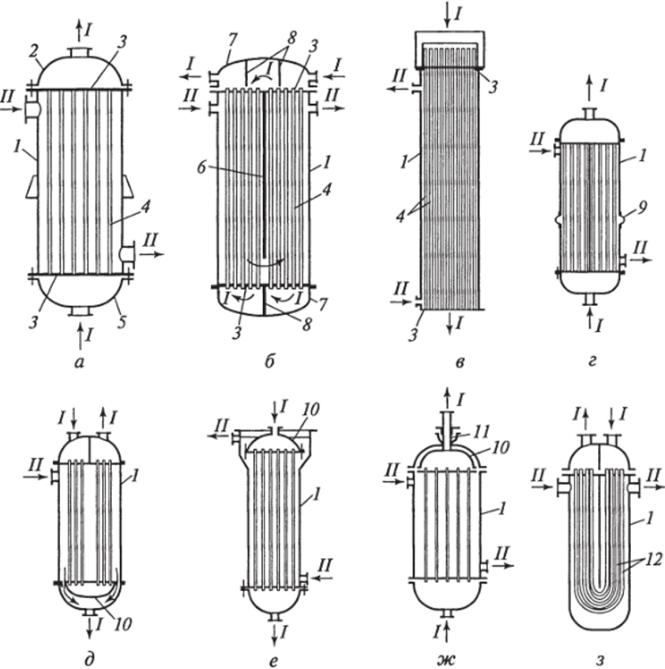 Кожухотрубчатые теплообменники масса Пластинчатый теплообменник Анвитэк A8L Салават