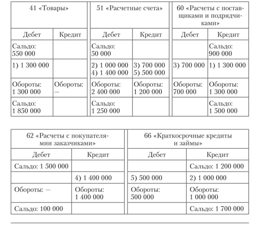 калькулятор ипотеки с досрочным погашением в сбербанке