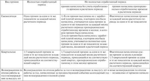 Предоставление земельного участка чернобыльцам