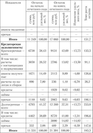 Применение данных оценки земель в землеустройстве