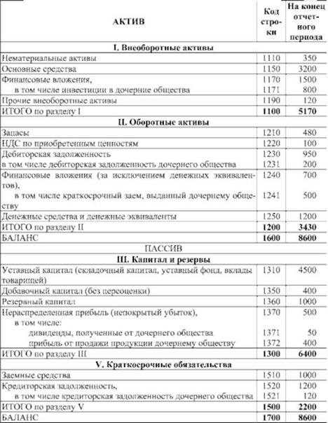 ифнс 5406 новосибирск реквизиты