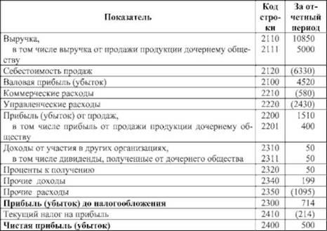 услуги адвоката цена омск