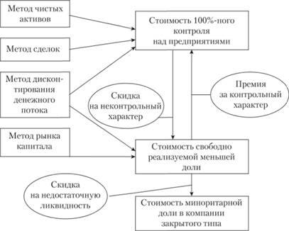 Подарили долю в квартире стоимостью 900000 рублей нужно ли платить налог