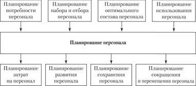 Решение задачи определение численности работников решение задач по физике учебник мякишев
