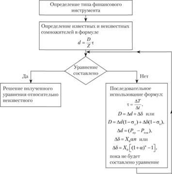 Решение задач по определению доходности акции теория игр решение задач по нэшу