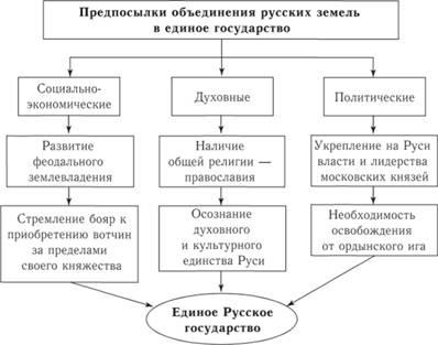 Путь из варяг в греки схема фото 816