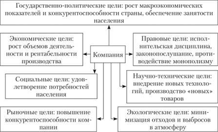 Решение задач по инвестиционному праву геометрические модели при решении задач