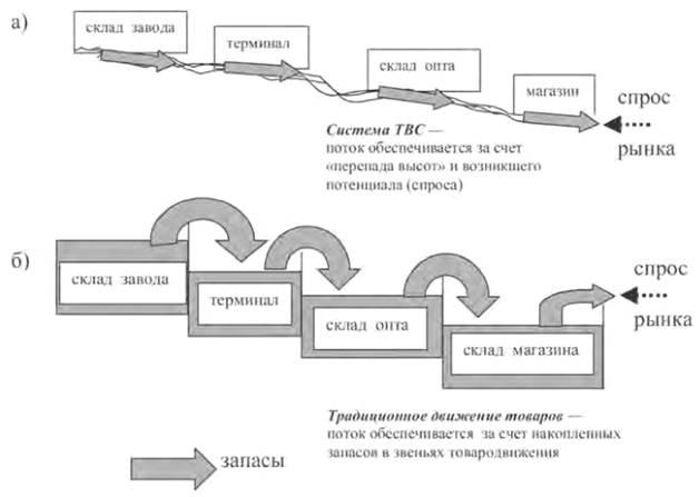 задачи по комбинаторике с решениями перестановка