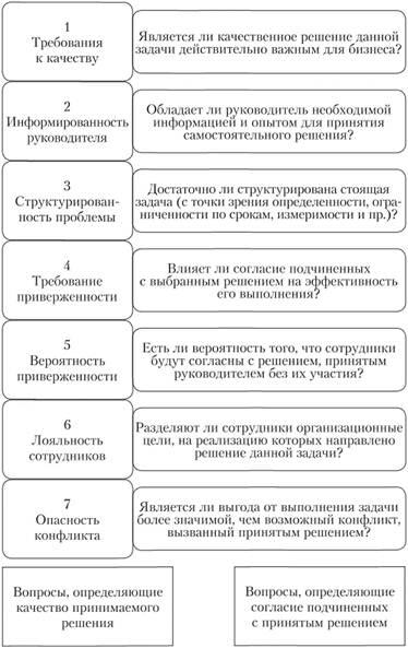 Критерии в задаче принятия решения примеры решения задач по теории вероятности i