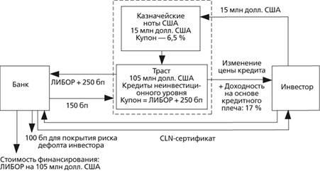 Взять ипотечный кредит в банке открытие г.новосибирск