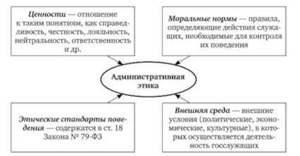 Соколова а. В. Задания для развития информационной компетентности.