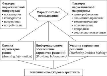 Роль исследований в решении задач решение олимпиадных задач 6 класс по математике