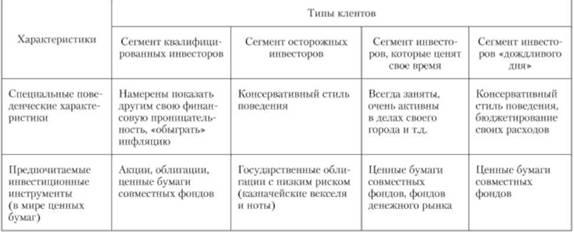 Презентации на тему