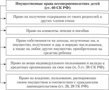 115 фз статья 7 п 11