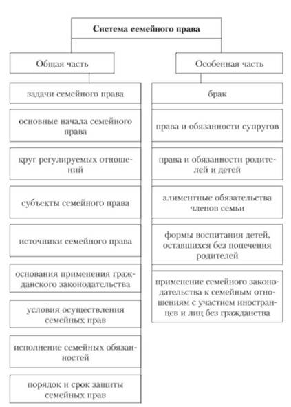 Бессрочные нормы конституции рф