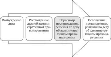 Должна ли вручаться копия протокола об административном правонарушении для оплаты