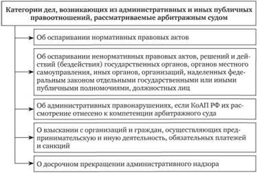 Панин евгений федорович арбитражный управляющий