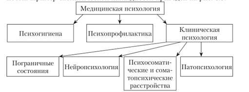Что относится к схематической и символической наглядности фото 486