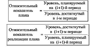 Решение задач на относительную величину сравнения решение задач нелинейного программирования с помощью excel