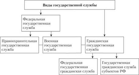 О введении в действие Земельного кодекса Российской Федерации
